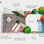 Diseño Jardín Portada